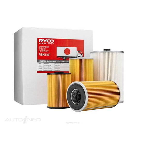 RYCO HD SERVICE KIT - RSK119, , scaau_hi-res